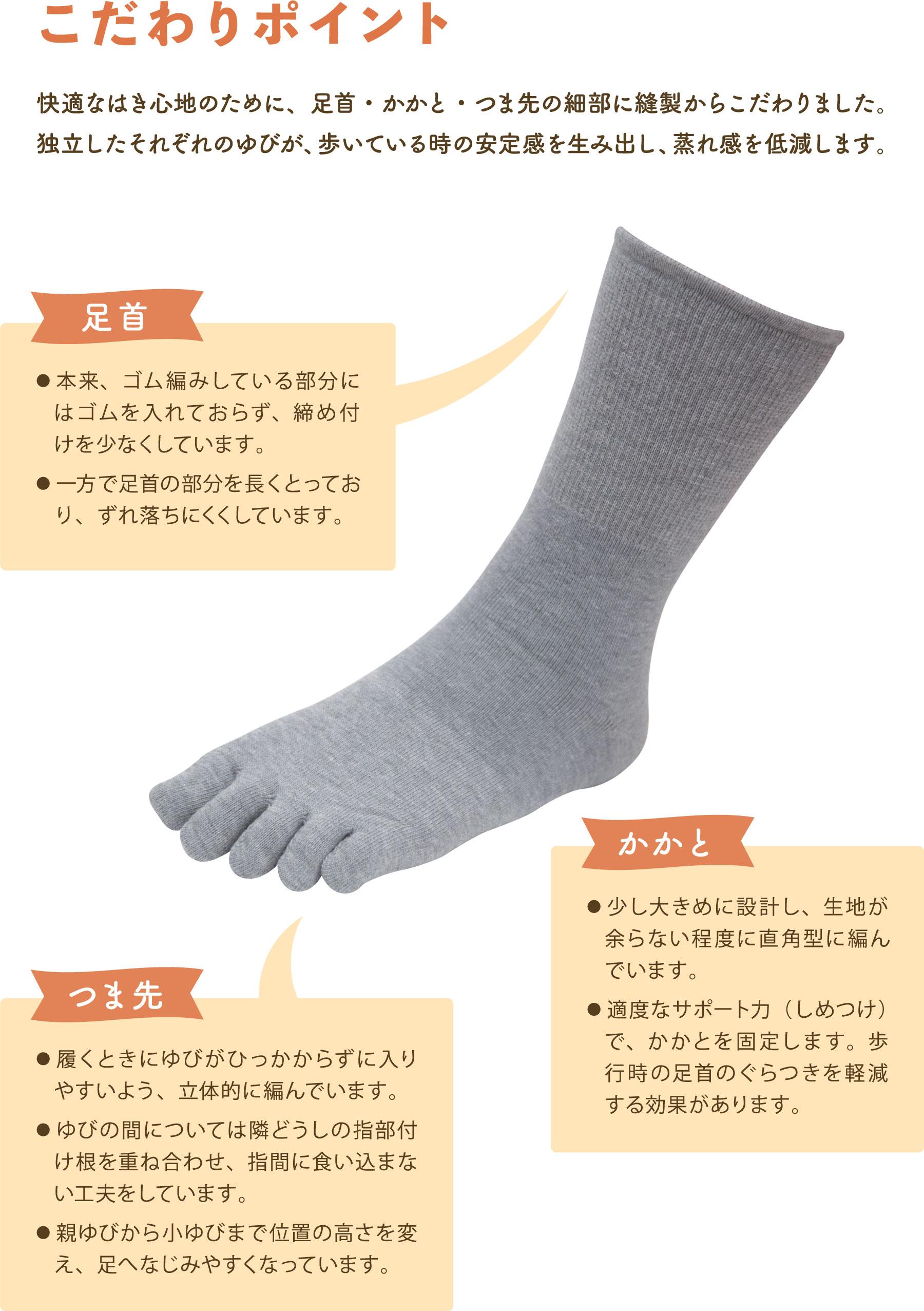 kodawari-image